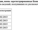 PayPal hat endlich seine Lizenz für Russland