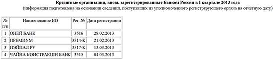 PayPal Lizenz Russland