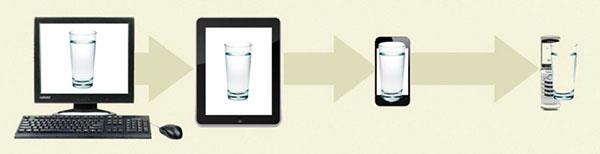 Adaptive Modernisierung von Websites