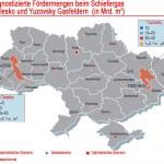 Auf der Suche nach Gas – Fracking in der Ukraine