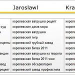 Regionale (lokale) SEO in Yandex, wie funktioniert sie?