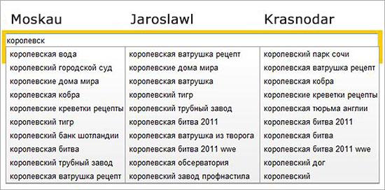 Regionabhängige Suchanfrage bei Yandex