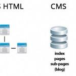 Content Management und Content Management Systeme. Hausarbeit CMS. Teil 1.0
