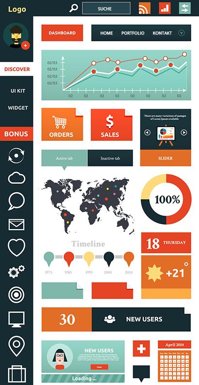 Wordrpess Webdesign