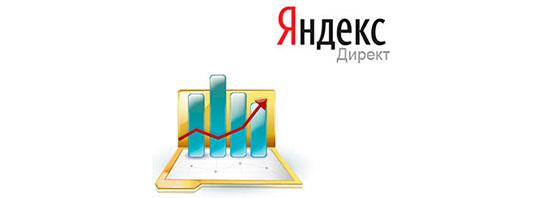 Yandex Werbung