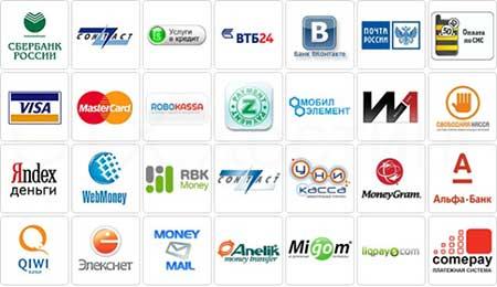 Zahlungssysteme Russland